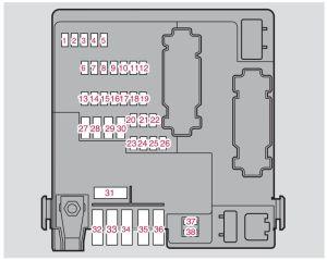 Volvo S80 (2006)  fuse box diagram  Auto Genius