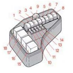 Auto Starter Motor Wiring Diagram Different Types Of Headaches Volvo V70 Mk1 (first Generation; 1998) - Fuse Box Genius