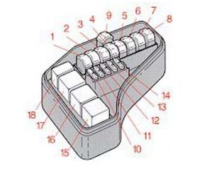 volvo xc90 wiring diagram 2001 dodge ram trailer v70 mk1 (first generation; 1998) - fuse box auto genius