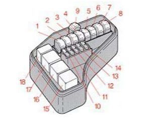 Volvo V70 mk1 (First Generation; 1998)  fuse box diagram  Auto Genius