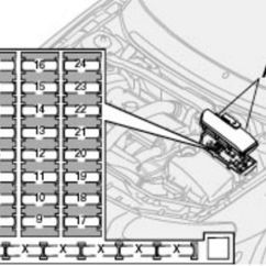2004 Saturn Ion 3 Wiring Diagram Tekonsha Voyager Brake Controller Electric Primus Iq Volvo Xc70 (2004) - Fuse Box Auto Genius