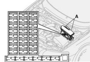 Volvo XC90 mk1 (2004; First Generation)  fuse box diagram