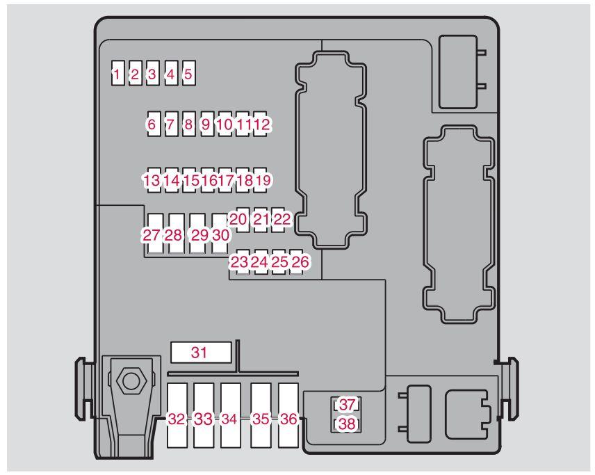 volvo xc90 2007 wiring diagram rotork diagrams mk1 (2005; first generation) - fuse box auto genius