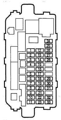 1994 Acura Integra Interior Fuse Box Diagram - Explained ...