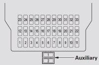 Acura MDX (2007 - 2008) - fuse box diagram - Auto Genius