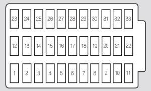 Honda Accord (2006)  fuse box diagram  Auto Genius
