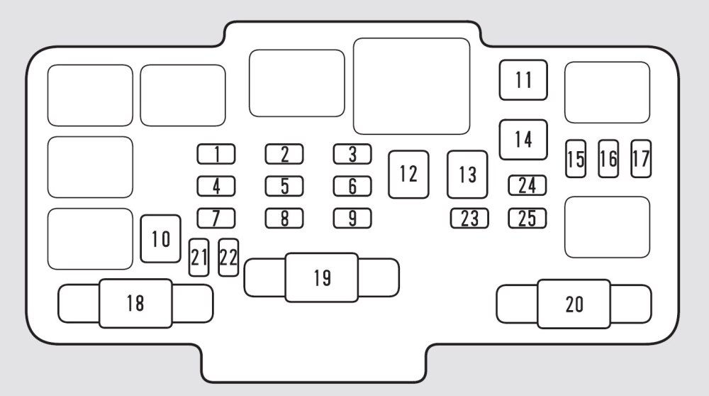 medium resolution of honda civic 2002 2005 fuse box diagram