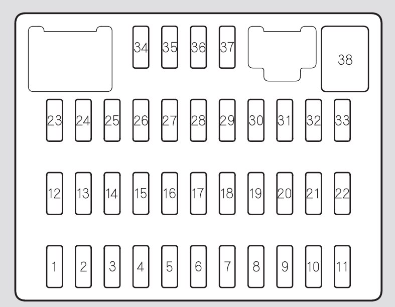2000 Honda Civic Si Fuse Panel Diagram