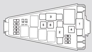 Honda Fit (2008)  fuse box diagram  Auto Genius