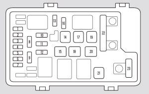 Honda Odyssey (2005)  fuse box diagram  Auto Genius