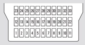 Honda Odyssey (2008  2010)  fuse box diagram  Auto Genius