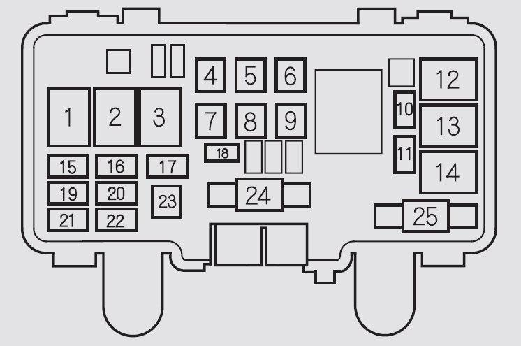 fuse box diagram 2005 honda s2000