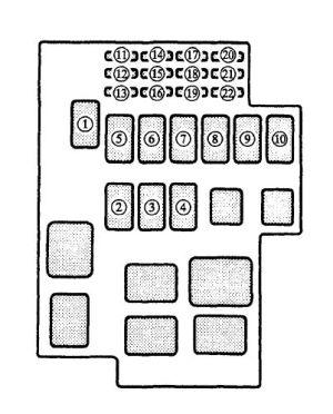 Mazda Millenia (2000)  fuse box diagram  Auto Genius