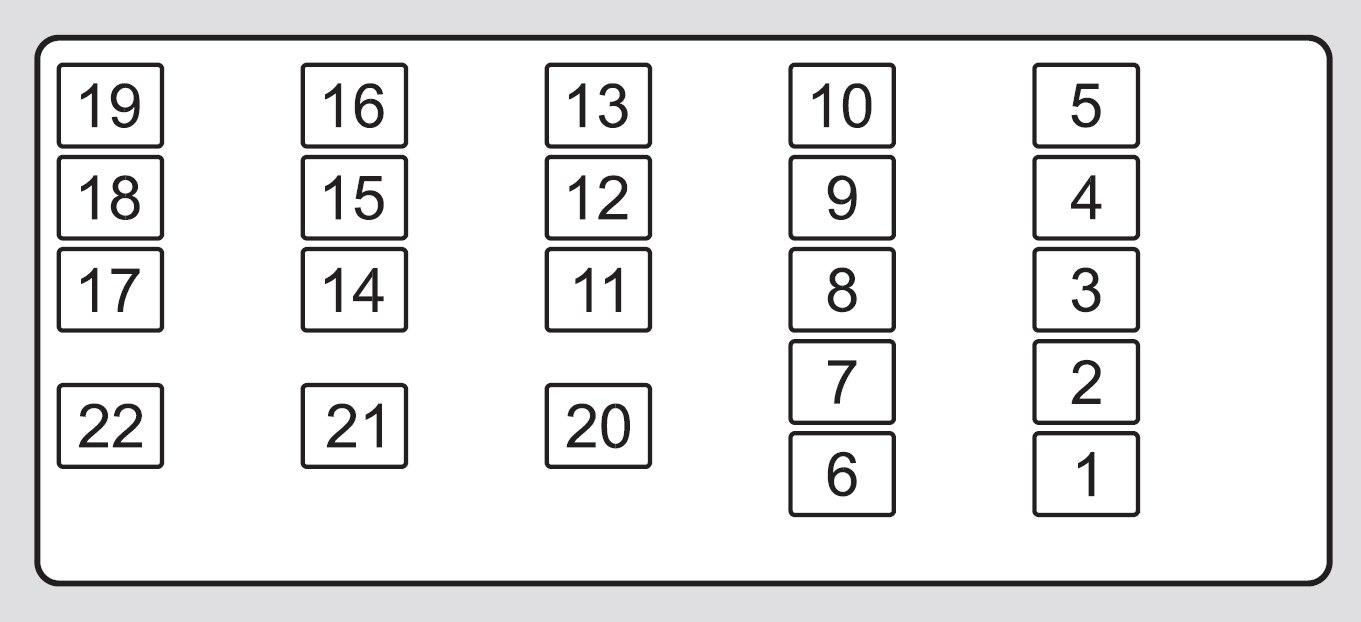 Image Result For 2005 Mercedes C230 Kompressor Fuse Panel 380sl Box Diagram Outstanding Contemporary