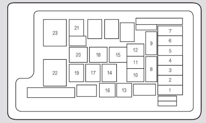 Fuse Panel Diagram 2001 Acura Cls Acura Auto Fuse Box