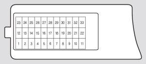 Acura TSX (2006)  fuse box diagram  Auto Genius