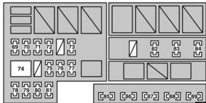 Lexus GS300 (2006)  fuse box diagram  Auto Genius