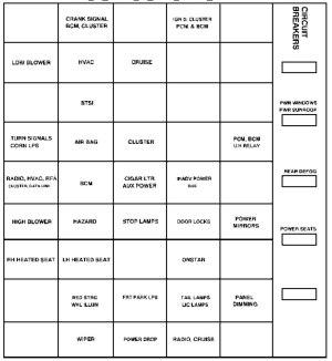 Oldsmobile Intrigue (2001)  fuse box diagram  Auto Genius