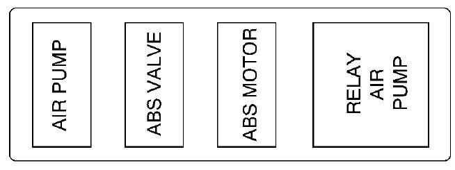 oldsmobile intrigue fuse box diagram