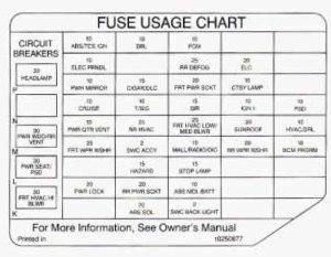 Oldsmobile Silhouette (1997)  fuse box diagram  Auto Genius