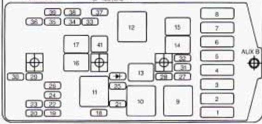 97 Oldsmobile Silhouette Interior Fuse Box : 42 Wiring