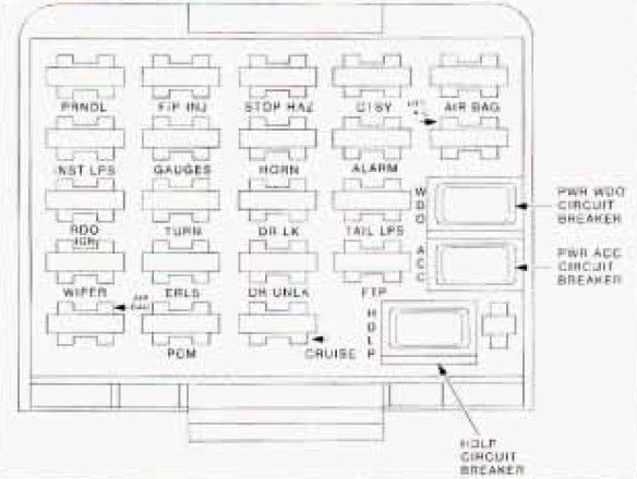 Oldsmobile Achieva Fuse Box Diagram Wiring Diagrams