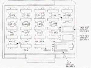 Oldsmobile Achieva (1995)  fuse box diagram  Auto Genius