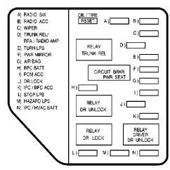 1999 Mustang Wiring Diagram Chevy S10 Starter I0 Wp Com Www Autogenius Info Content Uploads 2