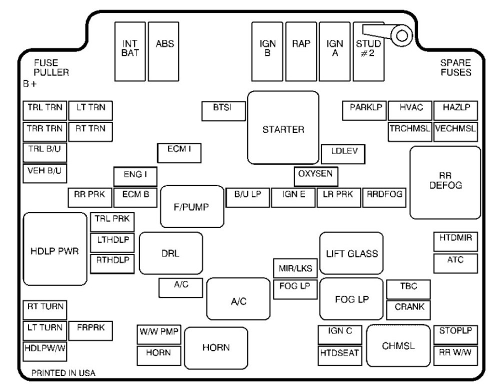 medium resolution of oldsmobile bravada 1999 2001 fuse box diagram