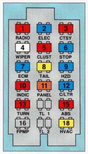 Oldsmobile Cutlass Supreme (1993)  fuse box diagram  Auto Genius