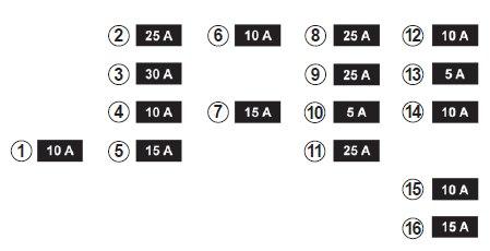 2011 Acura Tsx Fuse Diagram Renault Fluence 2012 Fuse Box Diagram Auto Genius