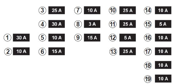 Alfa Romeo 147 Fuse Box Layout - Auto Electrical Wiring Diagram on