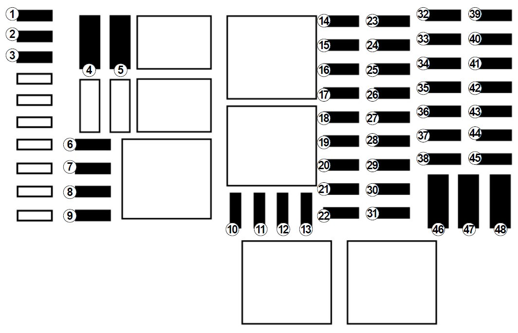renault master fuse box layout