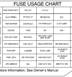 fuse box 1998 oldsmobile 88 1999 silhouette fuse diagram wiring diagram centreoldsmobile silhouette 1999 fuse box diagram auto genius [ 1142 x 837 Pixel ]