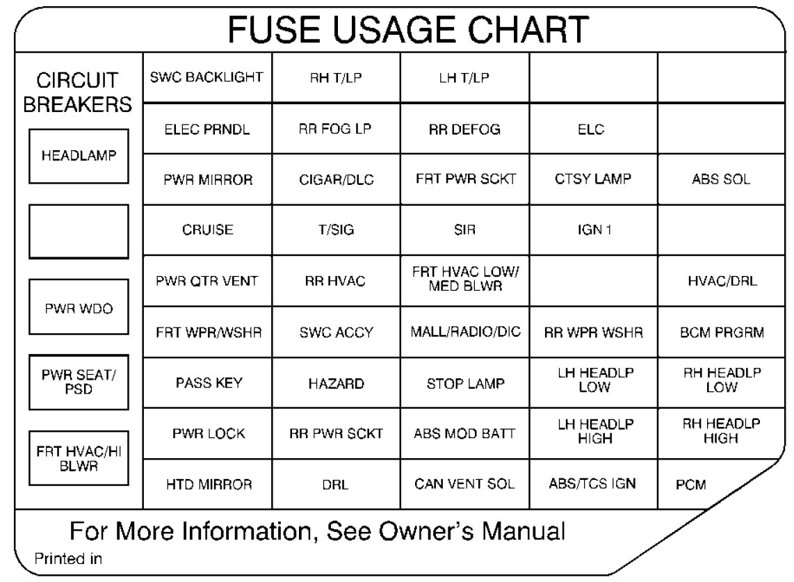 hight resolution of fuse box 1998 oldsmobile 88 1999 silhouette fuse diagram wiring diagram centreoldsmobile silhouette 1999 fuse box diagram auto genius