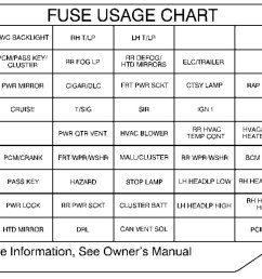 2000 oldsmobile fuse box wiring diagram nameoldsmobile silhouette 2000 fuse box diagram auto genius [ 1148 x 776 Pixel ]