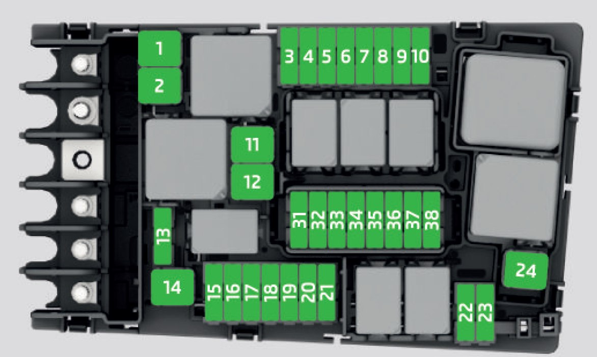 octavia mk1 fuse box diagram