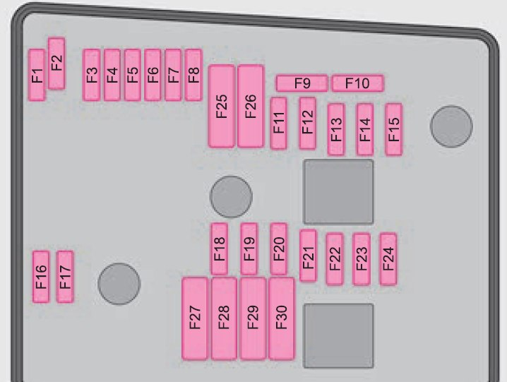 skoda fabia fuse box layout wiring diagram
