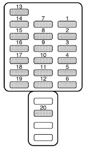 Subaru Baja (2005)  fuse box diagram  Auto Genius