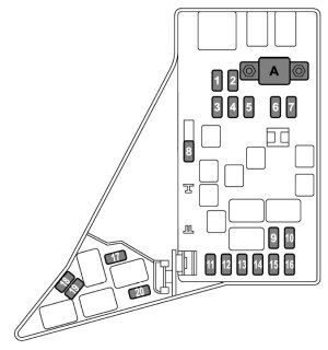 Subaru Crosstrek (2016  2017)  fuse box diagram  Auto