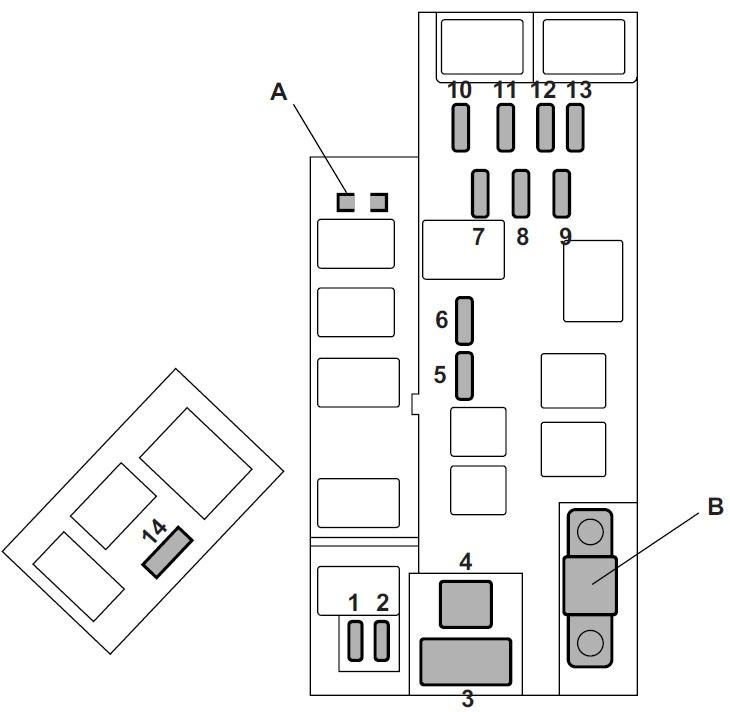 2008 subaru forester fuse box diagram