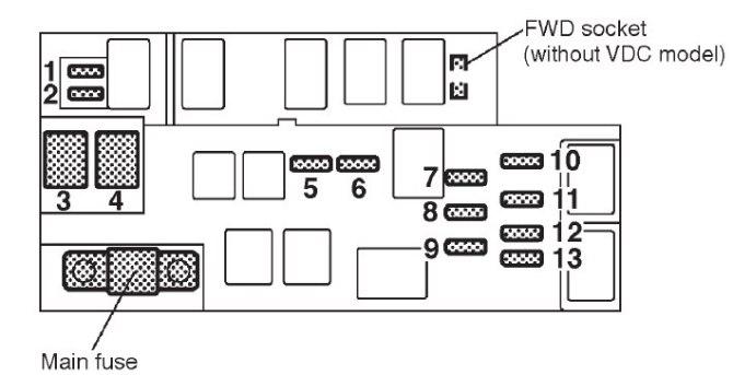 fuse box subaru forester 2002  wiring diagram operation