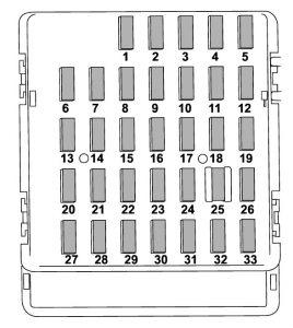 Subaru Forester (2009  2013)  fuse box diagram  Auto Genius