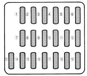 Wiring Diagram PDF: 2002 Subaru Impreza Fuse Box Diagram