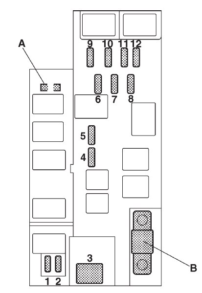 2002 Wrx Fuse Box Location : 26 Wiring Diagram Images
