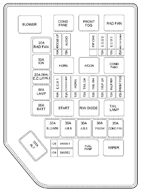 2002 hyundai elantra engine diagram precedence method project management accent (2000 - 2005) – fuse box auto genius