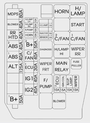 Hyundai Accent (2014  2015) – fuse box diagram  Auto Genius