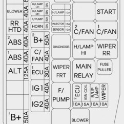 2005 Hyundai Sonata Fuse Box Diagram 1995 Mazda Protege Radio Wiring 2010 Qwe Foneplanet De Accent Gom Vipie U2022 Rh I20