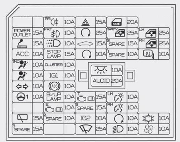 Honda Wiring Diagram Symbols Hyundai Accent 2013 Fuse Box Diagram Auto Genius