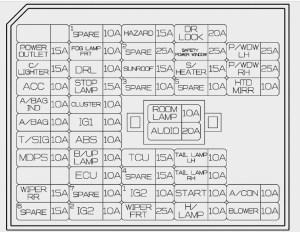 Hyundai Accent (2014  2015) – fuse box diagram  Auto Genius